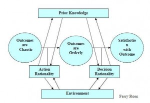 Organizational-Learning-Theory-IMG