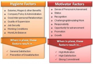 Two Factor Theory. Courtesy: research-methodology.net IMG